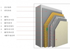 GBF防火保温板在建筑消防领域的应用
